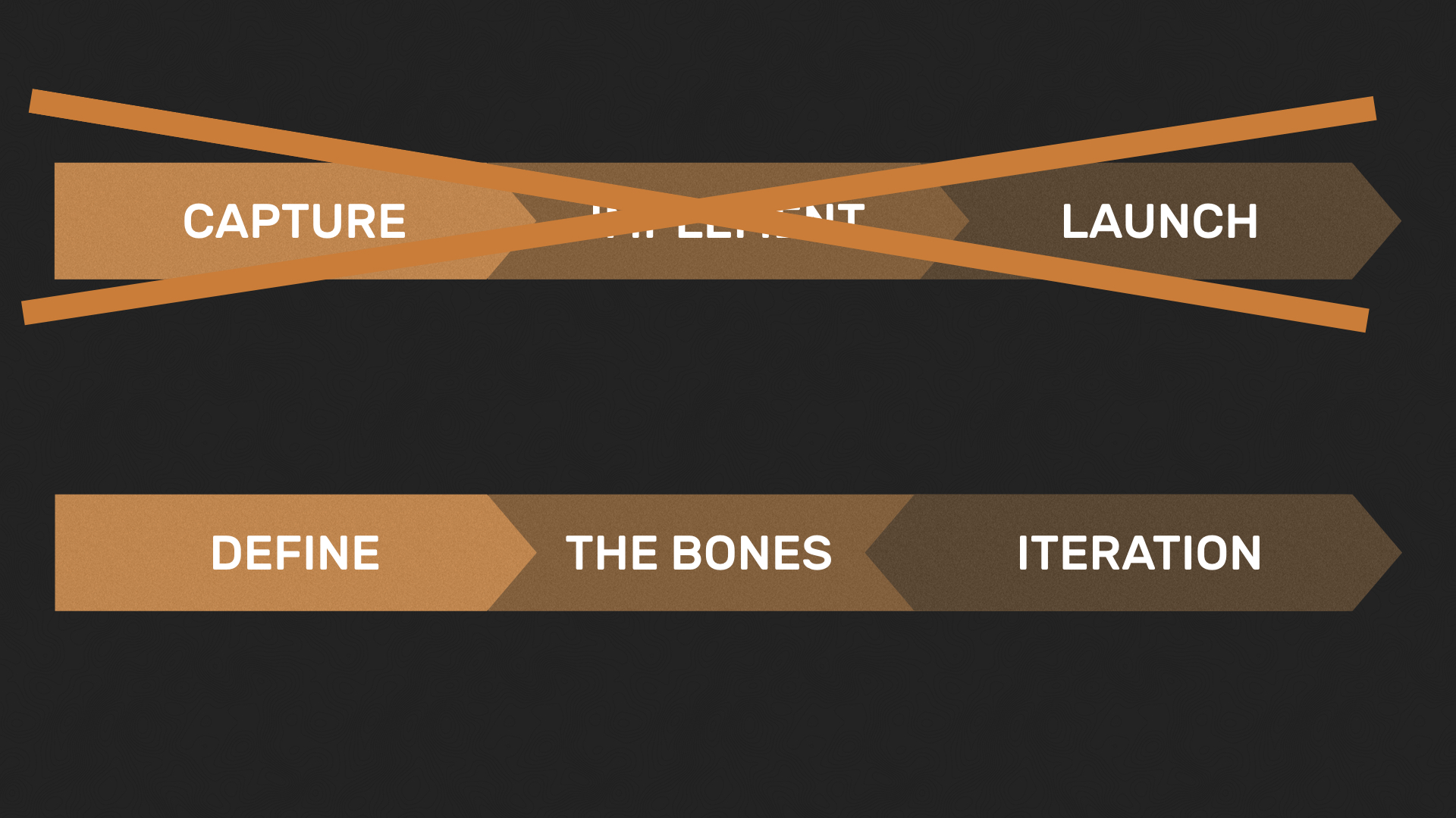David Hobbs' graphic about The Bones.